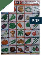 Vegetables pics
