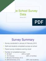 bennie school survey data 2015