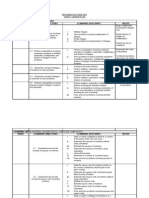 Mathematics Form Two Yearly Lesson Plan