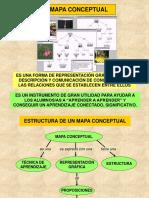 16. El Mapa Conceptual y Su Elaboración - A