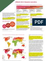 Índice Global AgeWatch 2015