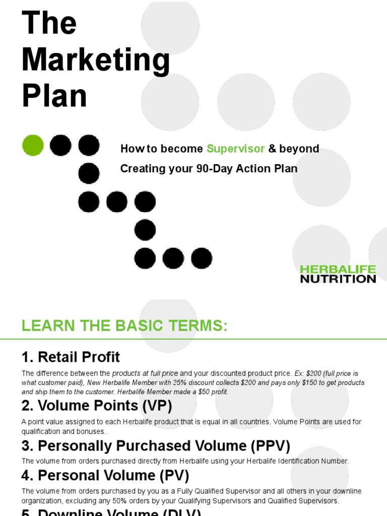 the growth plan profit accounting business economics