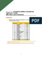 Datos violencia en Castilla y Leon en Dic12