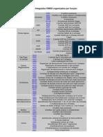 CMOS organizados por função