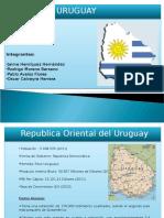 Economia de Uruguay