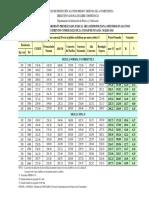 ConcretoPremezclado-Sept2013VsMarzo2015.03_31_2015_12_40_49_p.m.