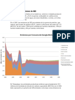 Inventario de Emisiones de Tamaulipas