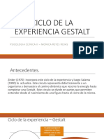 Ciclo de La Experiencia Gestalt (1)