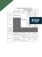 Indikator Pertumbuhan.pdf