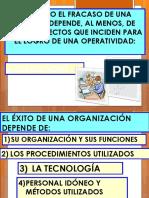 Perfil Del Analista de Oym