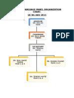 English Language Panel Organization Chart