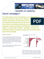 Celebrity Based Campaigns