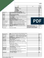 Planilha Requisitos Legais PBQP h