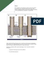 Basics Downhole Configurations