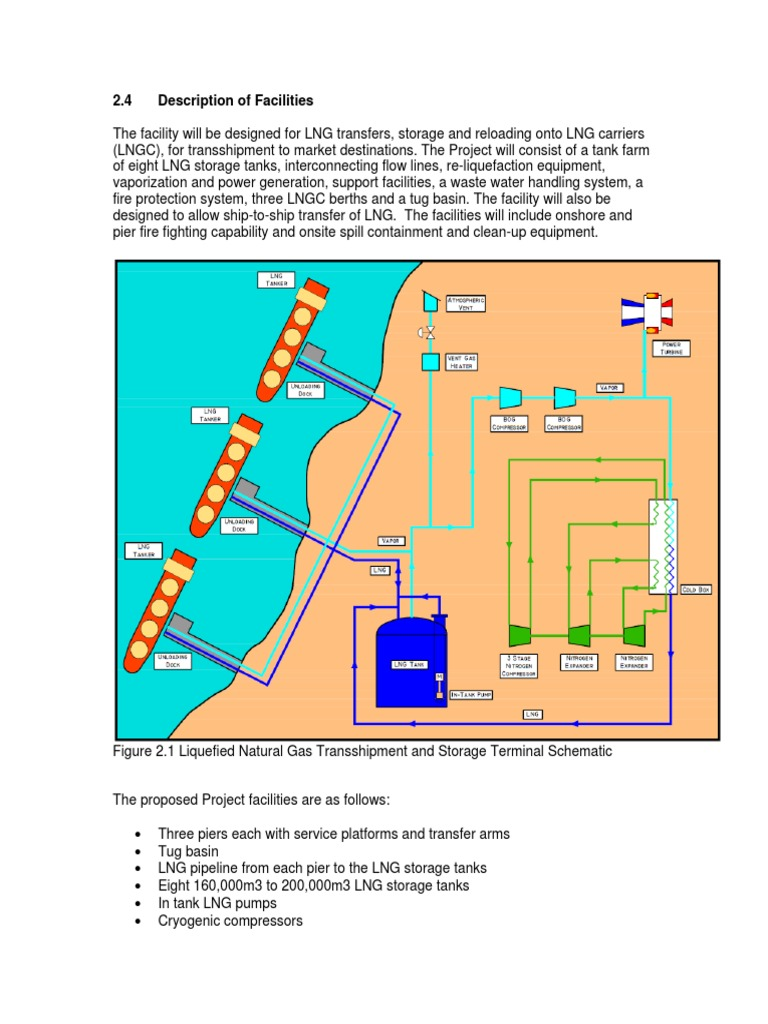 Lng terminal facilities liquefied natural gas natural gas pooptronica Image collections