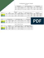 data targets 2015-16