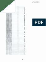 2015 Data