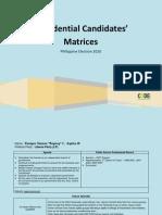 [Philippine Elections 2010] Presidential Candidates Matrix CODE NGO