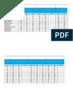 Archivo Base Evaluacion Del Desempeño-1er Sem 2015