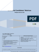 [Philippine Elections 2010] Senatorial Candidates Matrices