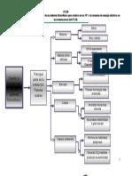 Diagrama de Arbol Bien