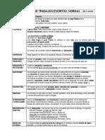 Normas Para Entregar Trabajos Escritos