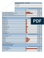 FBTO Rapportage Autoproduct (2009)