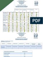 evalucion de situaciones.pdf
