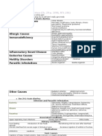 Week 6 - PEDS Study Guide