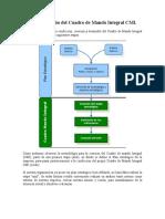 Creación y Diseño Del Cuadro de Mando Integral CMI