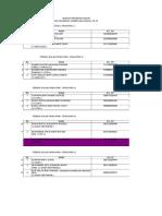 Senarai Penerima Hadiah 2015