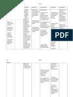 Assessment Paprt (1)