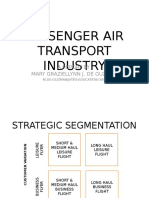 Passenger Air Transport Industry