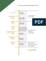 Programa Maestria Economia Barcelona