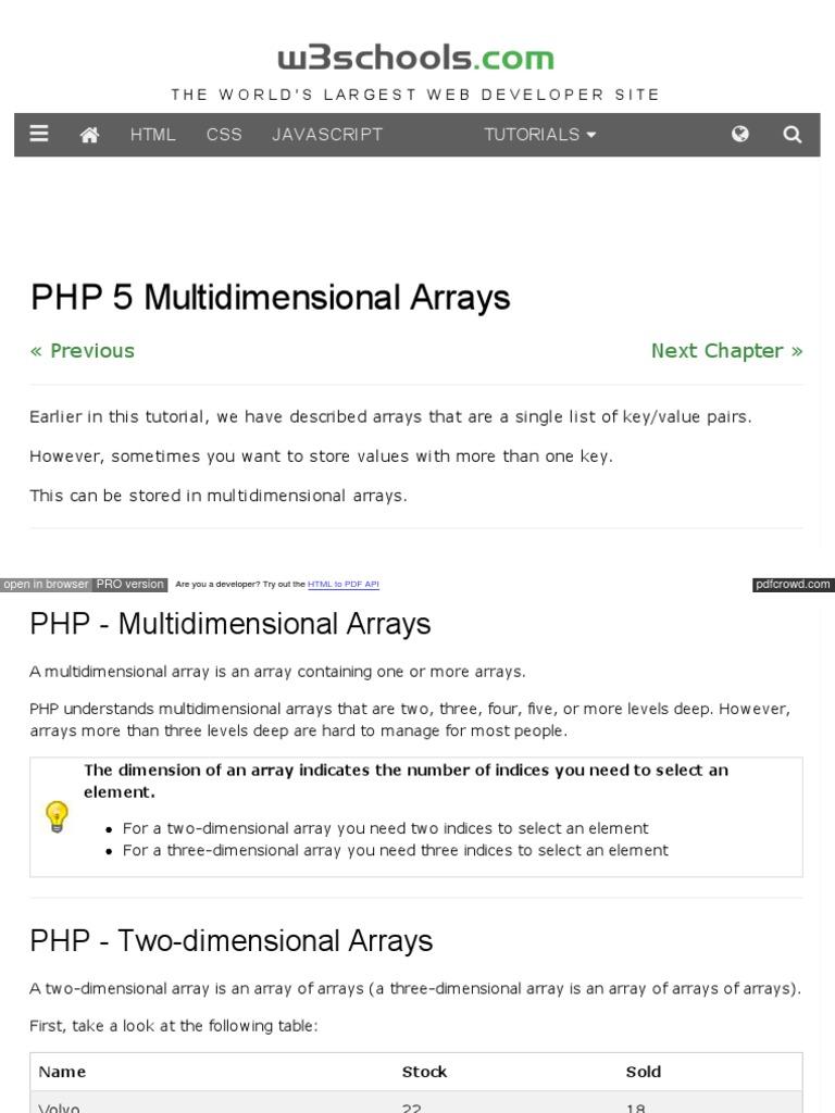 Www w3schools Com Php Php Arrays Multi ASP | J Query | Array Data