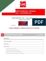 Présentation des résultats - Observatoire de l'opinion - Avril 2010