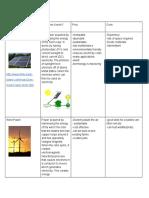 energyjustification672016