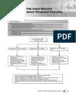 01 KUNCI PKN XII 2015 K13.pdf