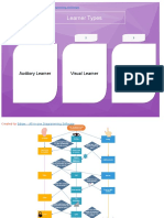 visualization-tools-for-learning-150728052319-lva1-app6891.pptx