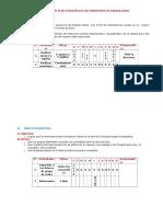 Cronograma de Plan Estratégico Del Ministerio de Evangelismo 2014