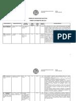 UNL-Nómina de Asignaturas Electivas Primer Cuatrimestre 2016.PDF