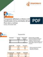 Síntesis Análisis Presupuesto 2011