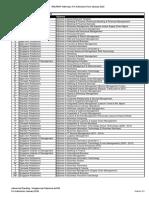 RMIT Exemptions