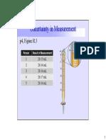 002-Uncertainty, MeasureUncertainty, Measurement and Significant Figuresment and Significant Figures