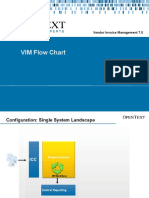 237555345-02-VIM-7-0-Flow-Chart