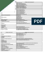 Index Profil