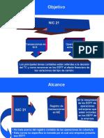 Detalle NIC21, NIC23, NIC24