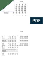 Fin3320 Excel Project Fall 15 (LeeKapNgaRaj)