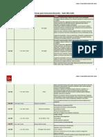 Listado de Temas Sede Alto Valle25
