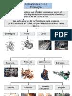 Mapa Conceptual Aplicacion Tribologia